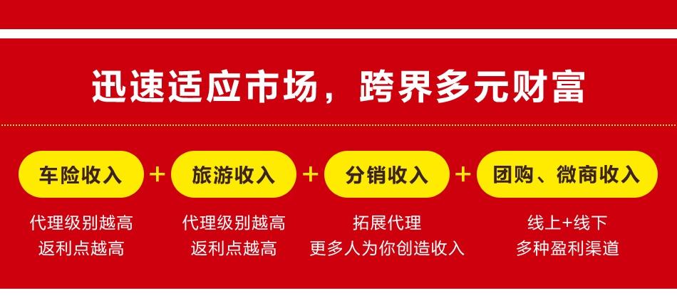 零元购铭品超市_盈利模式
