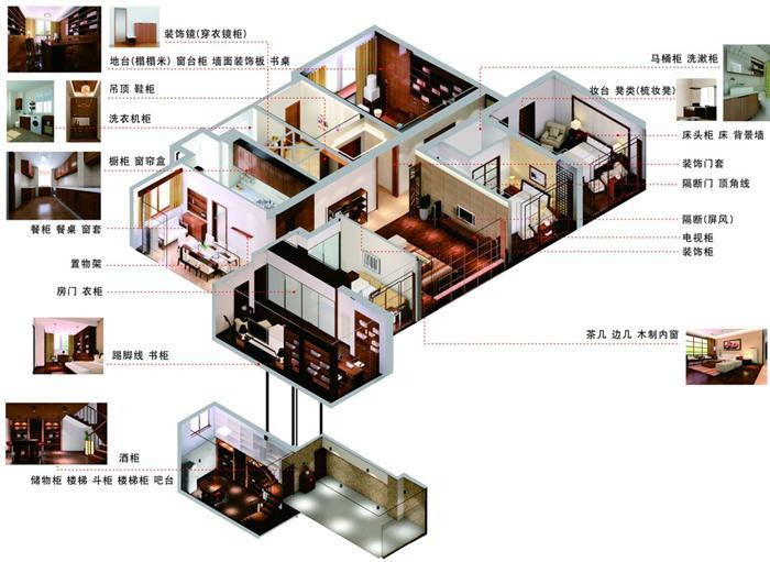 给消费者定制一个齐全的家