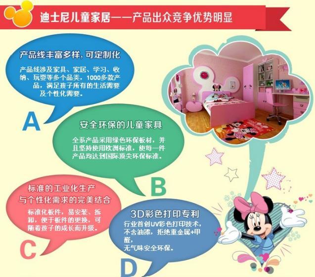酷漫居儿童家具加盟,酷漫居迪士尼儿童家具加盟