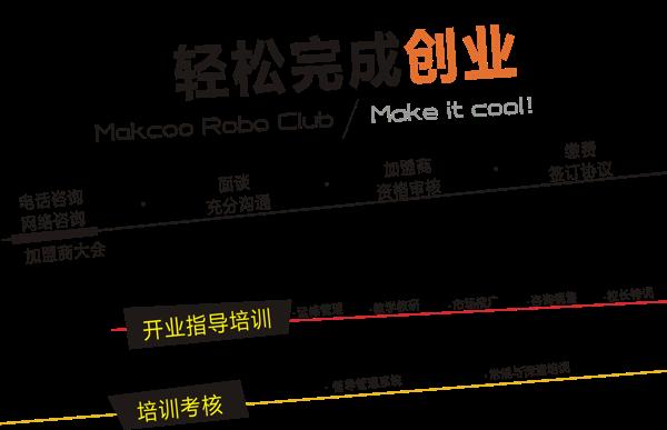 玛酷机器人logo素材
