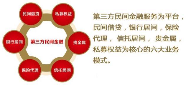 金信银通借贷加盟