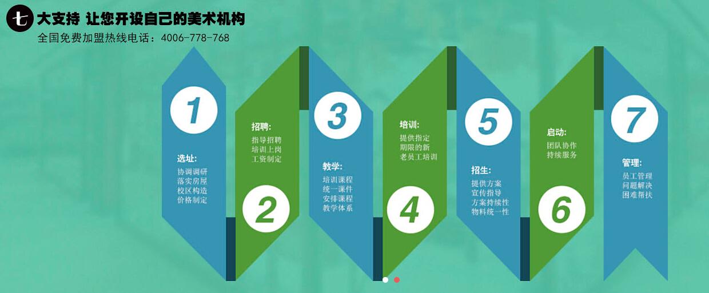 总部设在深圳,全国少儿美术教育基地遍布北京,深圳,广州,重庆,长沙,武图片