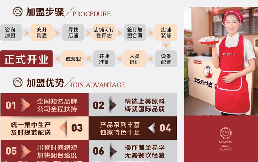 巧街坊饺子加盟流程图