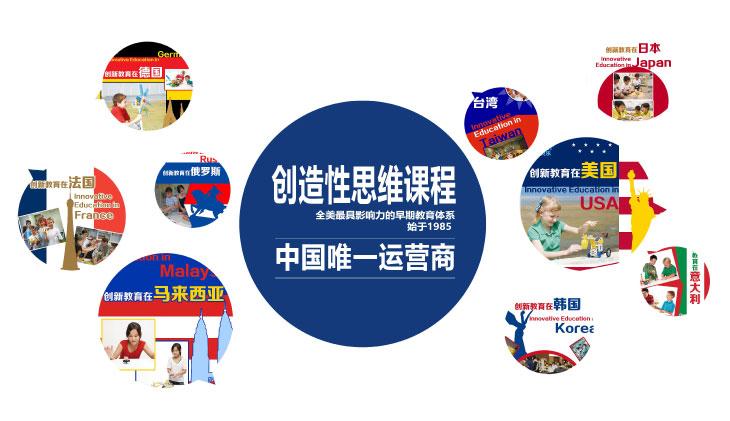 创造性思维课程-中国唯一运营商优贝乐