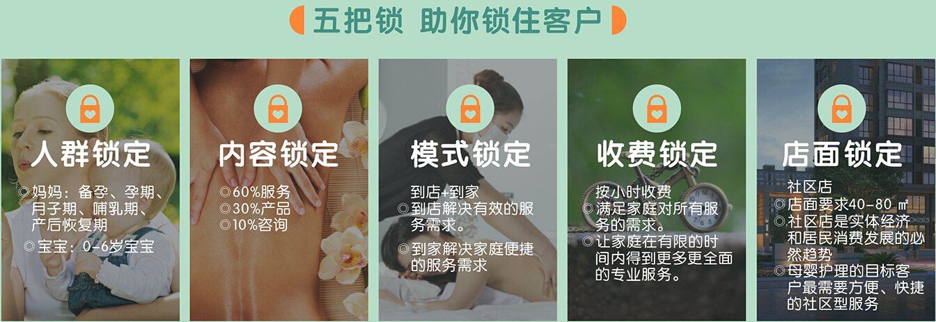 尚孕母婴护理馆加盟