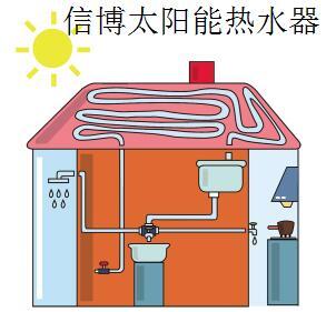 信博太阳能热水器