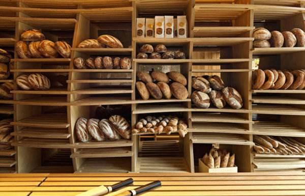开面包店需要什么