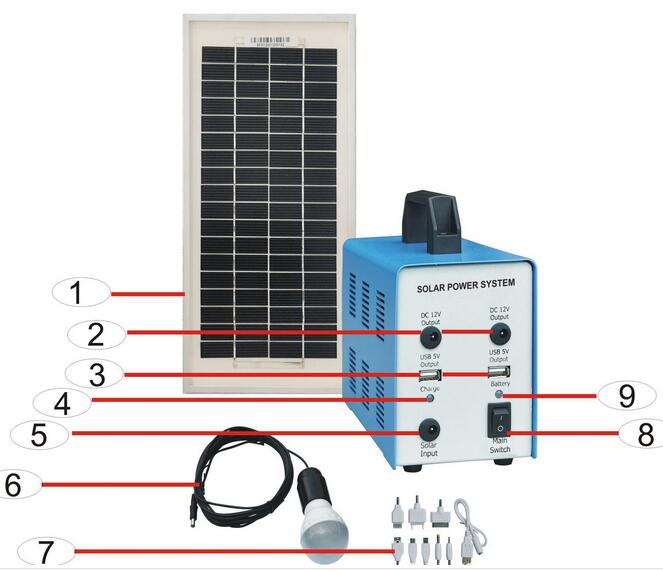 程浩太阳能发电机