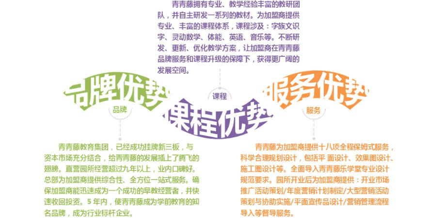 青青藤乐学堂加盟