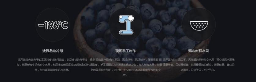 G9分子冰淇淋雷竞技最新版