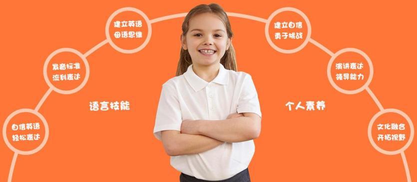 Cinostar国际少儿英语加盟
