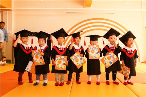 恩吉拉教育加盟