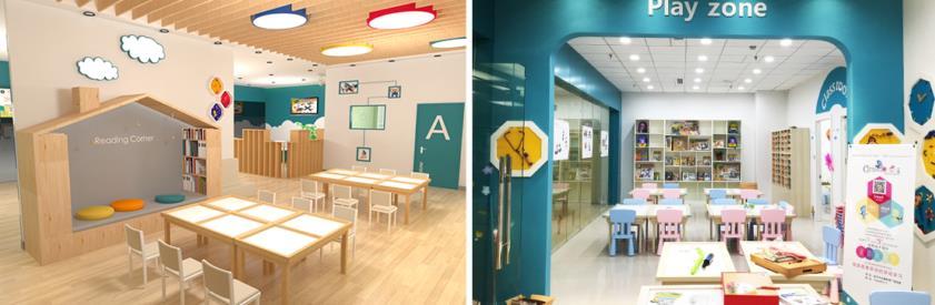 Gemstone创思童教室