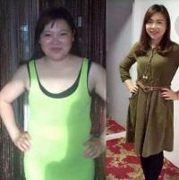 尚赫五行经络代谢减肥对比