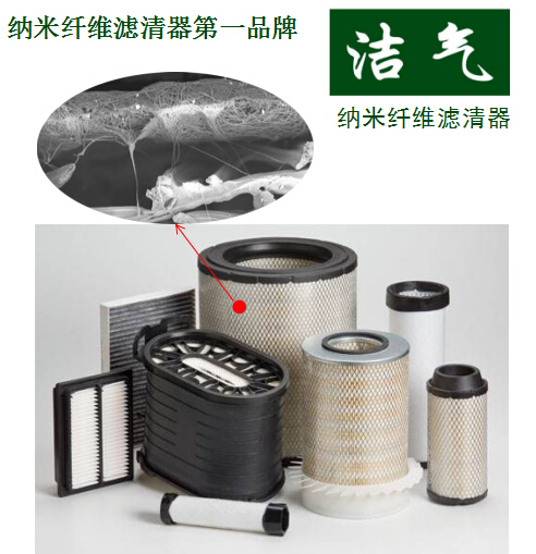 洁气纳米纤维空气滤清器产品