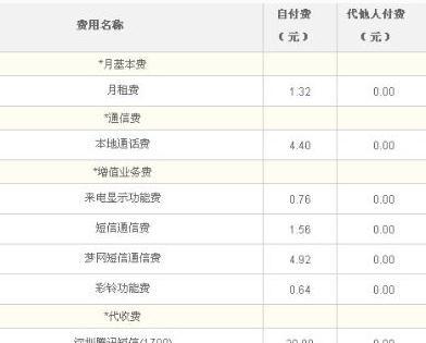 完美账单APP表