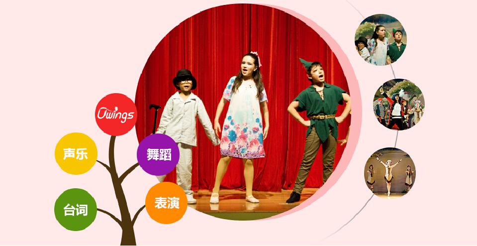 童翼藝術教育兒童創意舞蹈