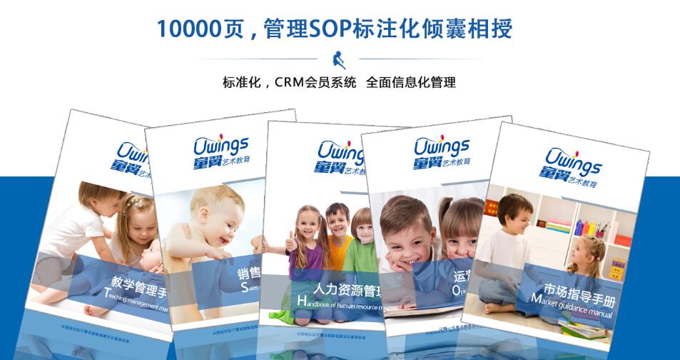 童翼藝術教育10000頁管理SOP标注化傾囊相授