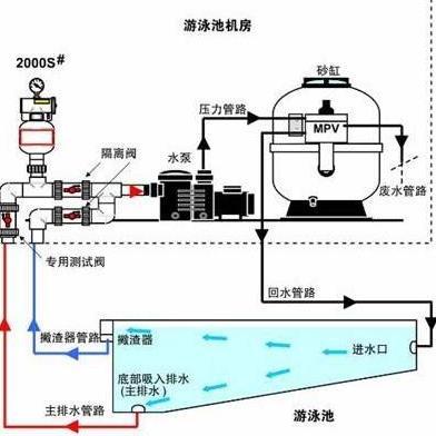 联盛水环境设备系统
