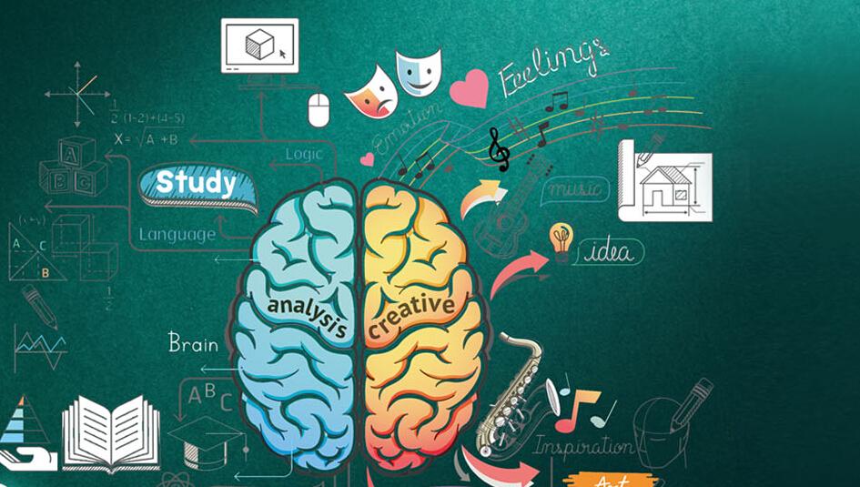引爆右脑脑力训练思维导图