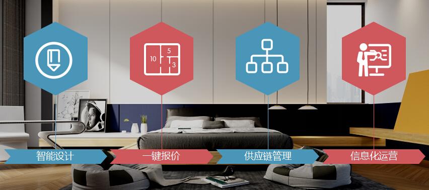 全新家家装VR设计软件功能多