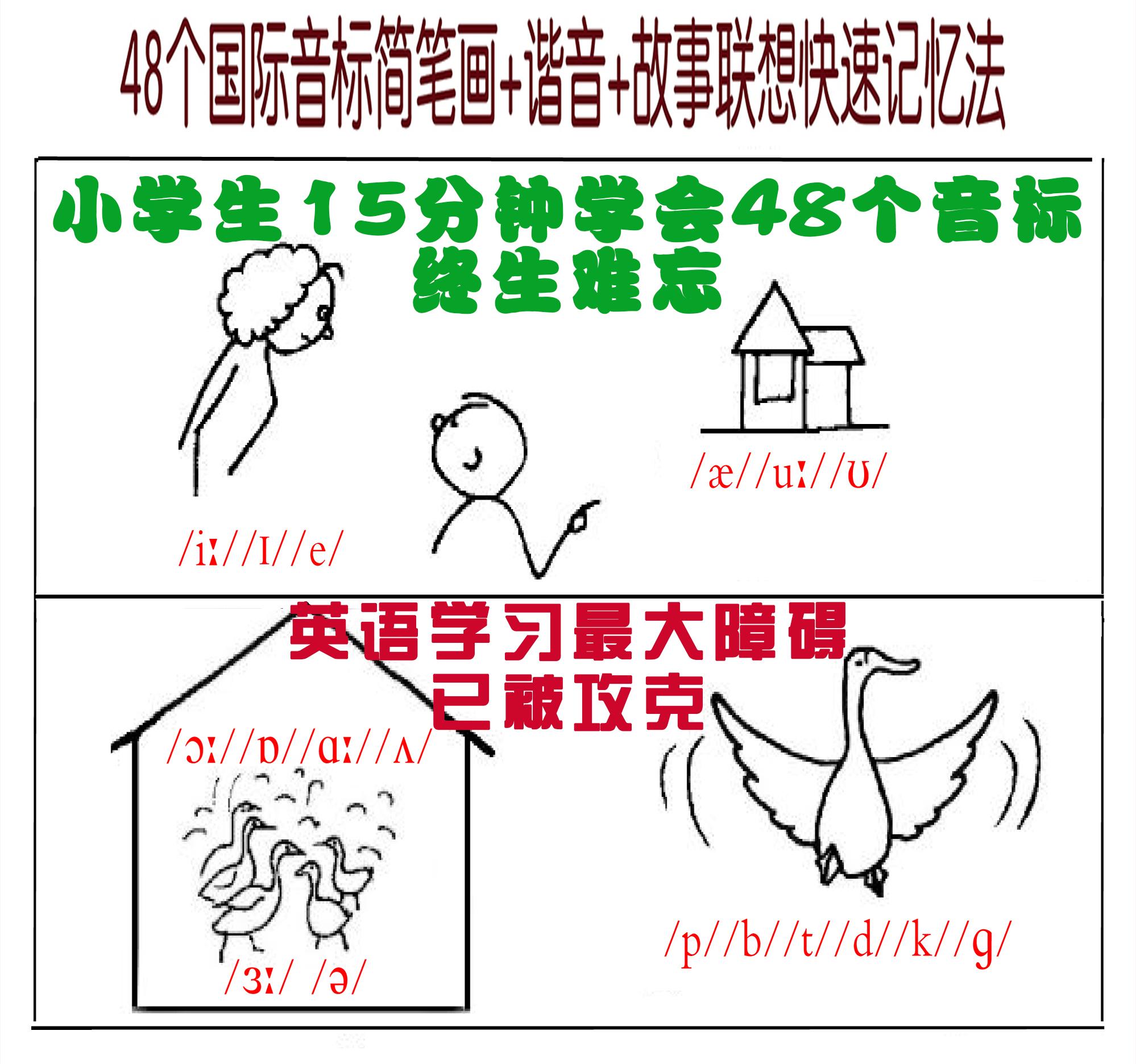 名师画说华人英语图画