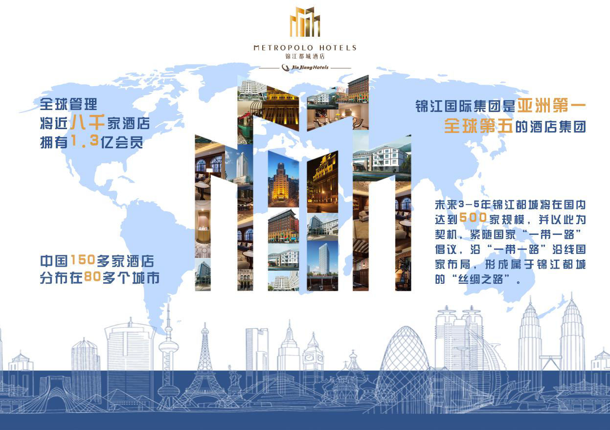 锦江都城数据