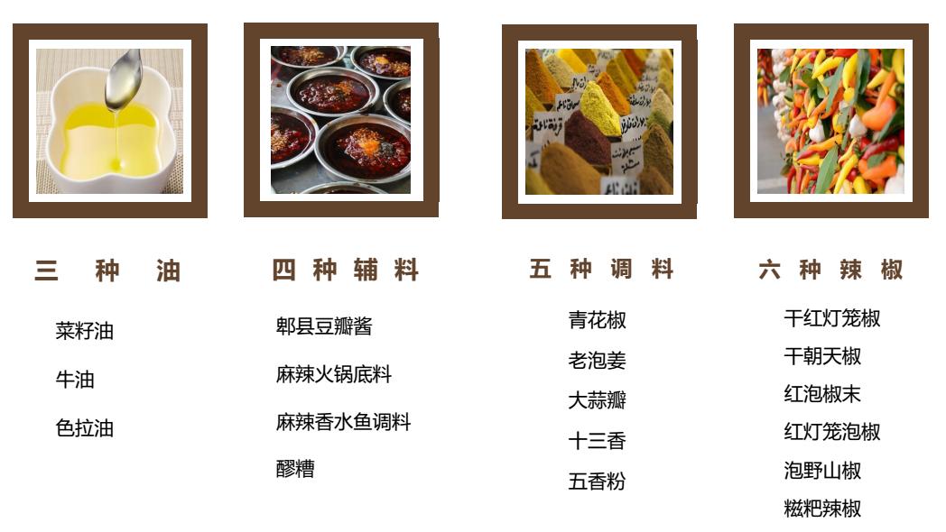 巴四老城区中央厨房配方