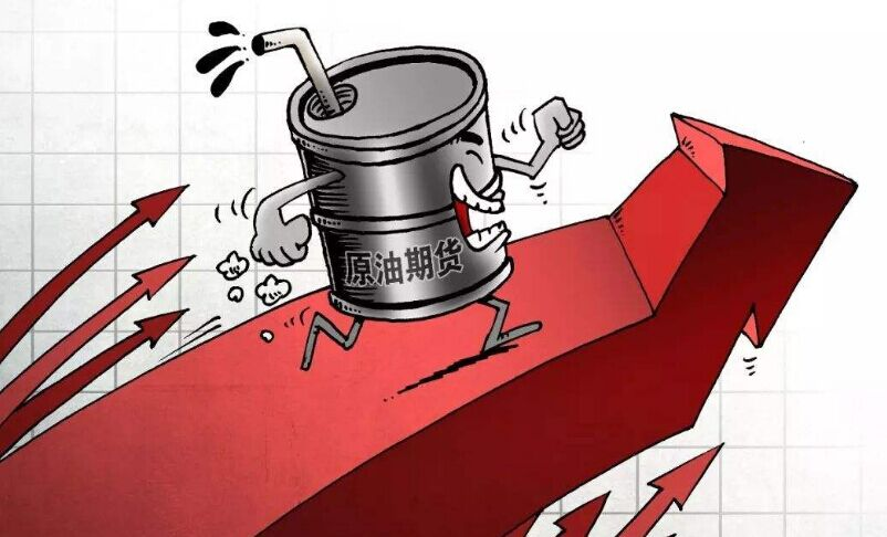 原油期货漫画