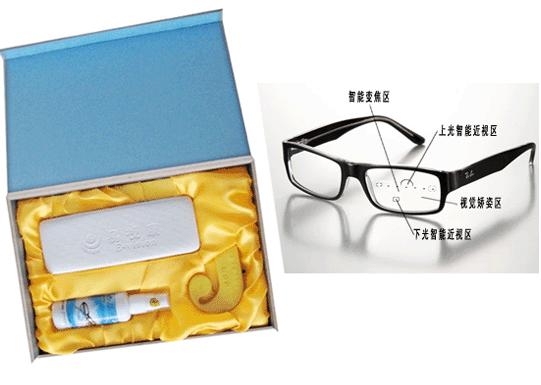 易视康眼镜产品
