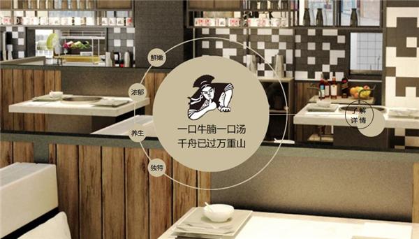 腩潮鮮鍋物料理品牌文化