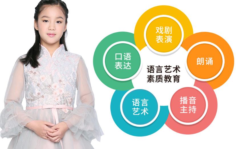 凤凰青少儿语言艺术素质教育