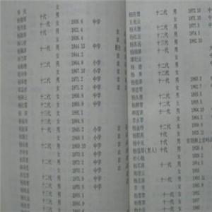 杨氏四知堂辈分表