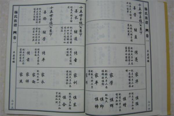 杨氏四知堂辈分表书面