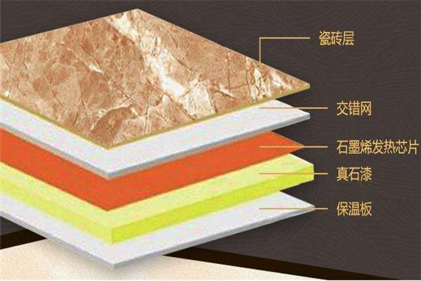 曼象发热瓷砖专业