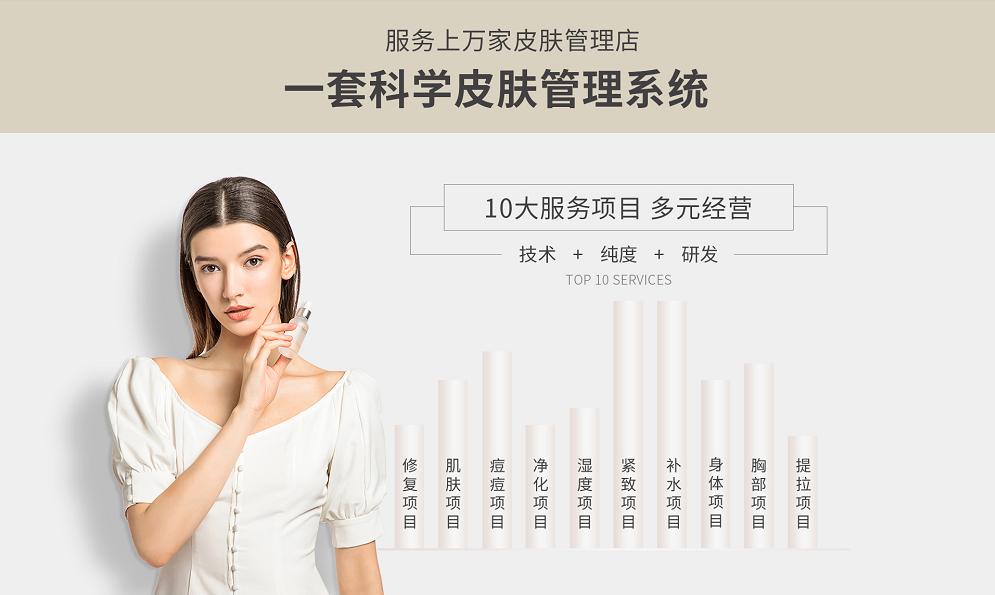 莫娜国际皮肤管理加盟优势2