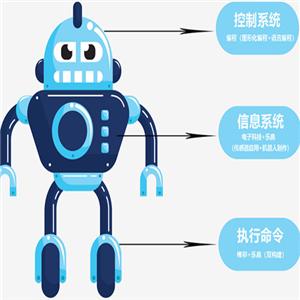 慧乐思机器人教育控制系统