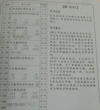 公文式国顺路教育中心学习计划