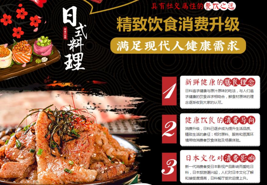 松本町日式料理加盟