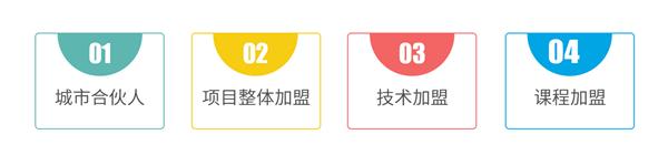 壹号贝贝早教中心雷竞技最新版