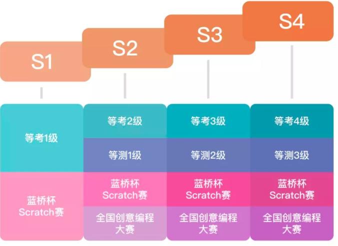 妙小程编程教育产品4