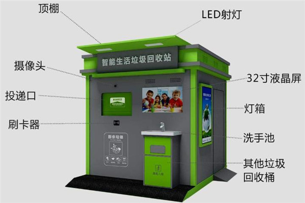 盈創智能垃圾回收站生活垃圾站