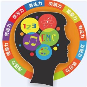 貝樂全腦教育示意圖
