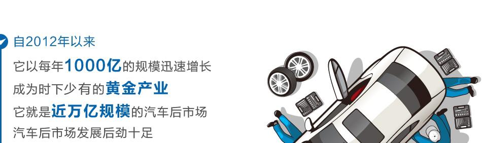 車奇士汽車快修服務連鎖——市場前景