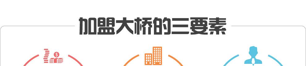 大橋外語--加盟三大要素