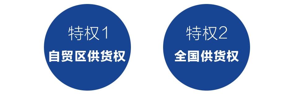 鼎烨新生活会员超市-2大特权