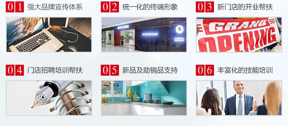 柏櫥方太集團高端廚柜品牌--加盟支持