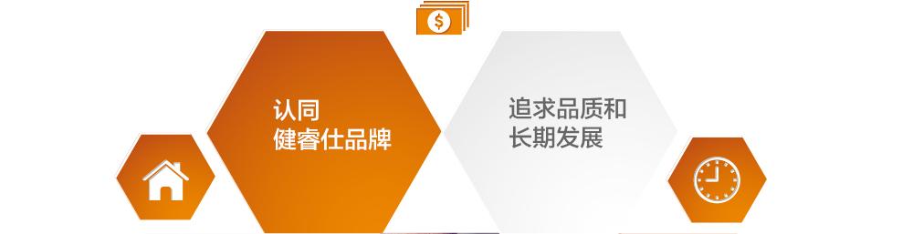 健睿仕国际私教健康机构--全球加盟网