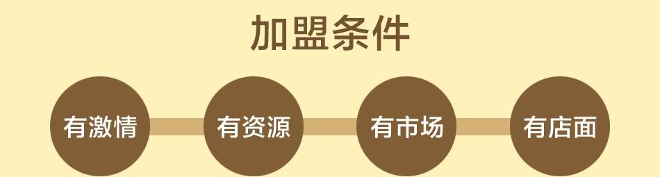 惠万家陶瓷——加盟条件