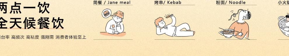 將就中式快餐_項目介紹